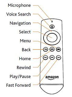 Sprachfernbedienung Amazon Fire TV