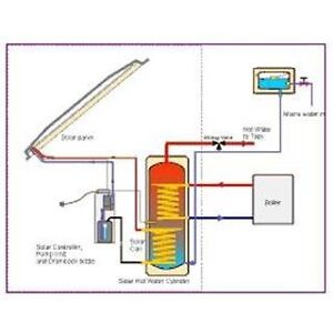 Hydronic Heating Sutherland Sutherland Area Preview
