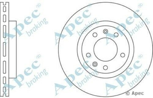 1x OE Quality Replacement Front Axle Apec Vented Brake Disc 5 Stud 283mm Single