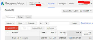 Need Leads? PPC, Facebook... I Manage Millions In Online Spend