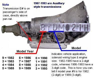 How To Id Th700 R4 Auxiliary And Non Auxiliary Valve Body