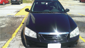 USED 2006 KIA SPECTRA LX (REDUCED)