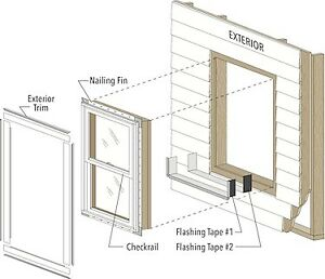 Windows and Doors for Sale, Liquidation Pricing