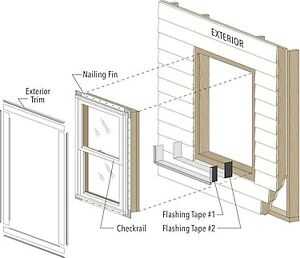Free Estimates on Windows and Doors, all inventory on Sale