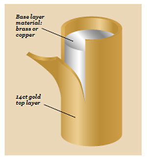 A Gold Filled Wire, the Core could also be Silver or any other Metals