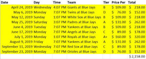 Toronto Blue Jays - TD Club Section - Season Pack 5 or 10 Games
