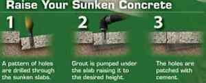 Slab jacking Concrete Raising Sarnia Sarnia Area image 1