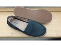 Ugg blue shoes size 36 small