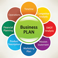 Affordable BUSINESS PLANS