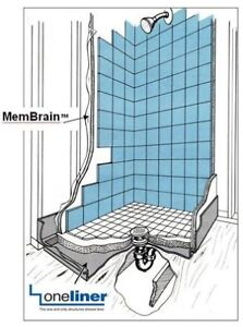 Shower Waterproofing Kits and Accessories