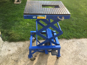 Scissor Lift for Motocross Bike