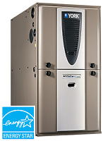 Peterborough New Furnaces & ACs - Rent to Own - Great Prices