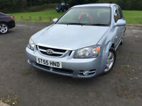 KIA CERATO 1.5 CC PETROL MANUAL CAR
