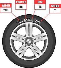 Tyre cheap