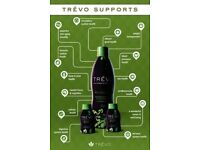 Trevo drink - The power of wellness - Dietary Supplement and Natural Nutrients.
