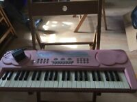 Pink Acoustic Solutions Keyboard