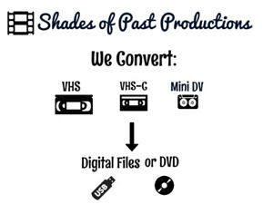 CONVERT YOUR HOME VIDEOS!