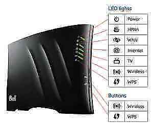 brand new Bell modem Sagemcom 2864 DSL  router