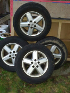 16in. Aluminum rims