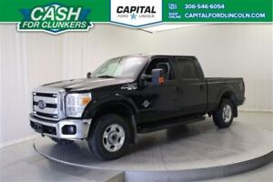 2015 Ford F-250 SuperCrew   **New Arrival**