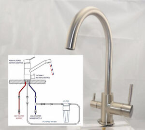 Kitchen Faucet & Pure Filtered Water Faucet in ONE unit