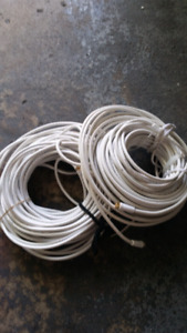 Coaxial cable RCA