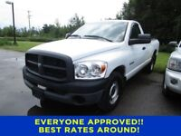 2008 Dodge Ram 1500 ST Barrie Ontario Preview