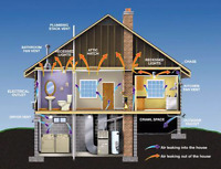 High Efficient Furnace & Air Conditioner installations.