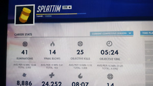 Overwatch PS4 Masters Account