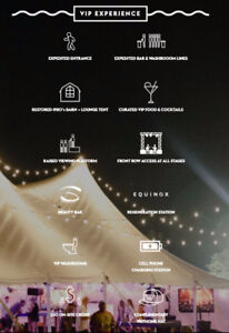 OPPORTUNITY - VIP WAYHOME TICKETS
