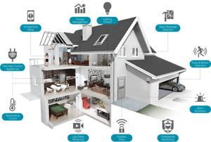 Electronics Set Up and Installation Smart systems
