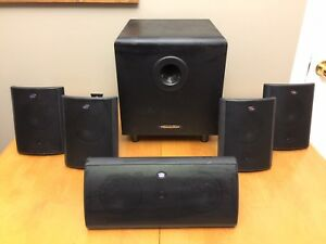 System Audio -SURROUND SOUND - Audio System