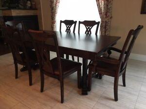 Set de cuisine - mobilier de cuisine