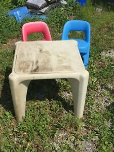 Child plastic table & chairs