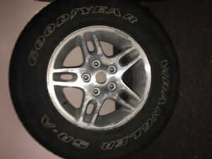 Jeep Grand Cherokee Tires and Rims