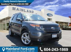 2015 Ford Explorer Limited LOCAL, NO ACCIDENTS