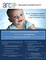 Research study on development is looking for 6 - 12 month babies