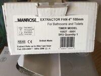 Nanrose extractor fan