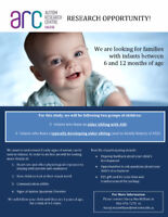 Research opportunity for 6 & 12 month babies and parents