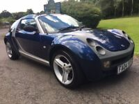 2004 Smart Roadster 0.8 Automatic coupe convertible