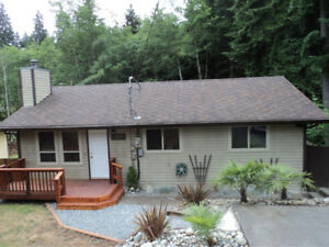 3 bedroom house close to country club mall
