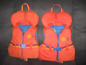 Life Jacket's ( 2 )