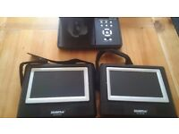 SIGMATEK CAR DVD PLAYER-MINT CONDITION