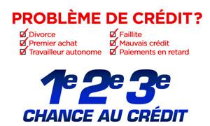 Solution Crédit Auto