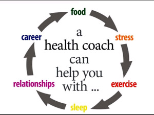 Experienced Health Coach /personal trainer