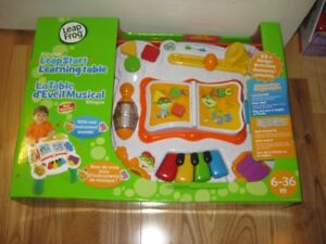 new in box activity table