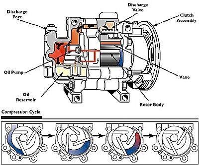Screw And Rotary Vane Compressors Ebay