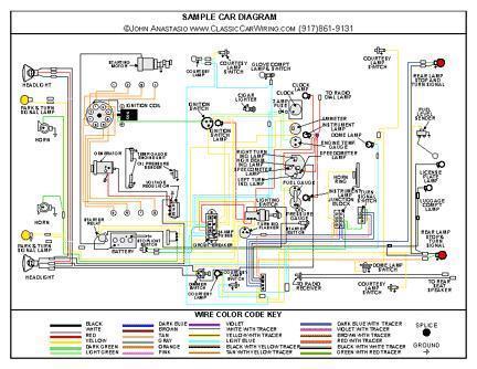 1969 Dodge D200 Wiring Diagram - Wiring Diagram