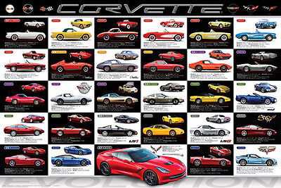 1958 Corvette Convertible 24x36 Poster Vintage-Style American Classic Muscle Car