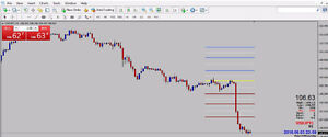 Teaching Forex - One On One ($200 for Experienced traders) Prince George British Columbia image 3